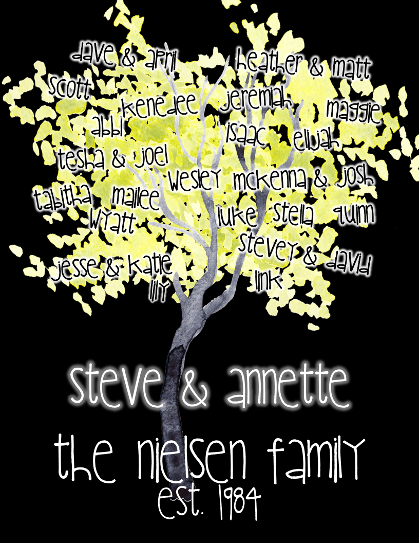 Personalized Family Trees