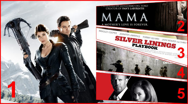 'Hansel & Gretel: Witch Hunters' Beats 'Mama'