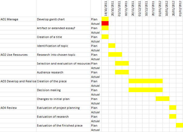 Planning Gantt Chart Extended Project Qualification Elliot May