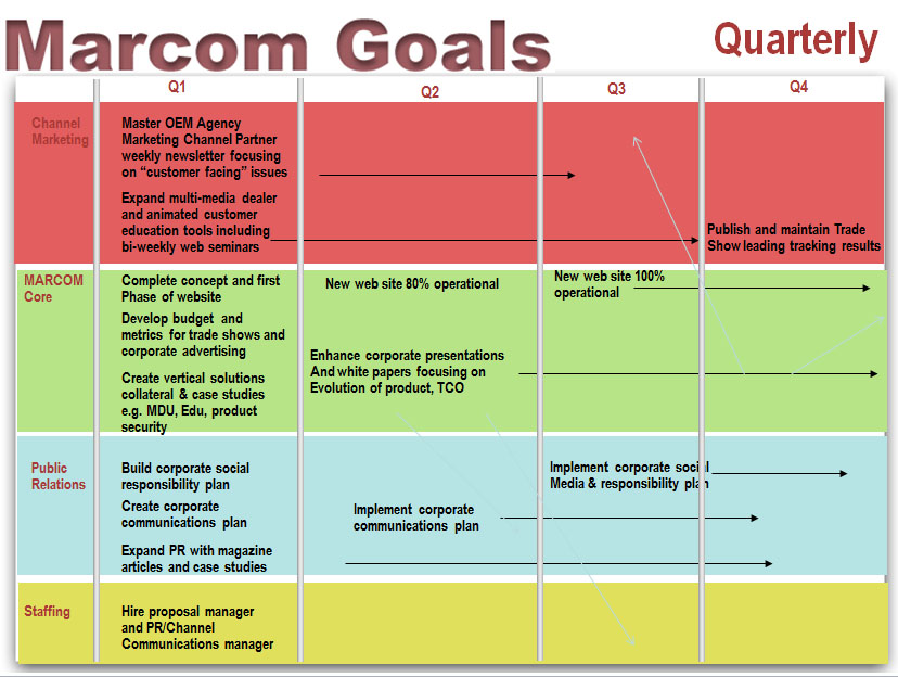 Marketing-Communications-MARCOM Online Marketing Calendar ...