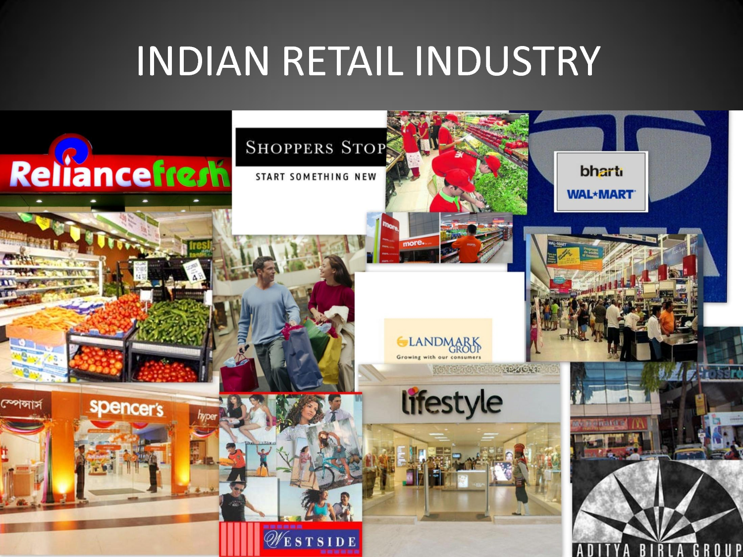 project report on departmental store in india Search for jobs related to java project departmental store management   departmental calendar management  report  supermargins is india's first and.