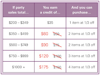 Paperly's May 2012 Hostess promotion