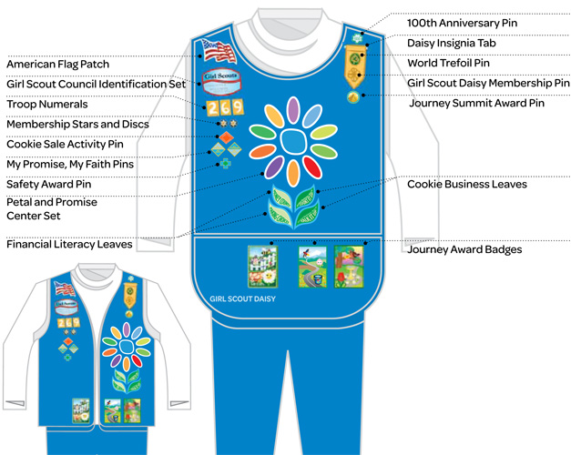 girl scout troop 2447 badge patch placement