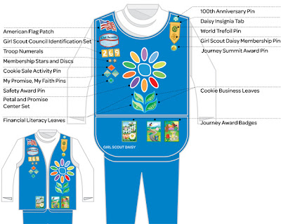 Daisy investiture patch location for brownie