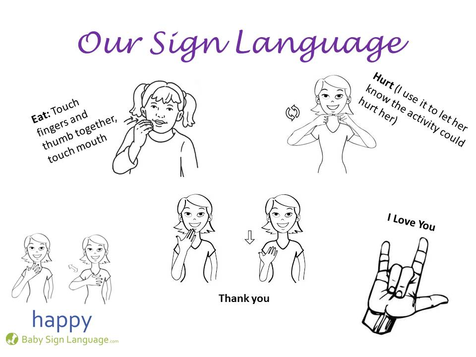 Sign language words more these are the signs we do