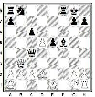 Aplicación del mate de Reti: partida de ajedrez Schulten vs. Horwitz (Londres, 1846)