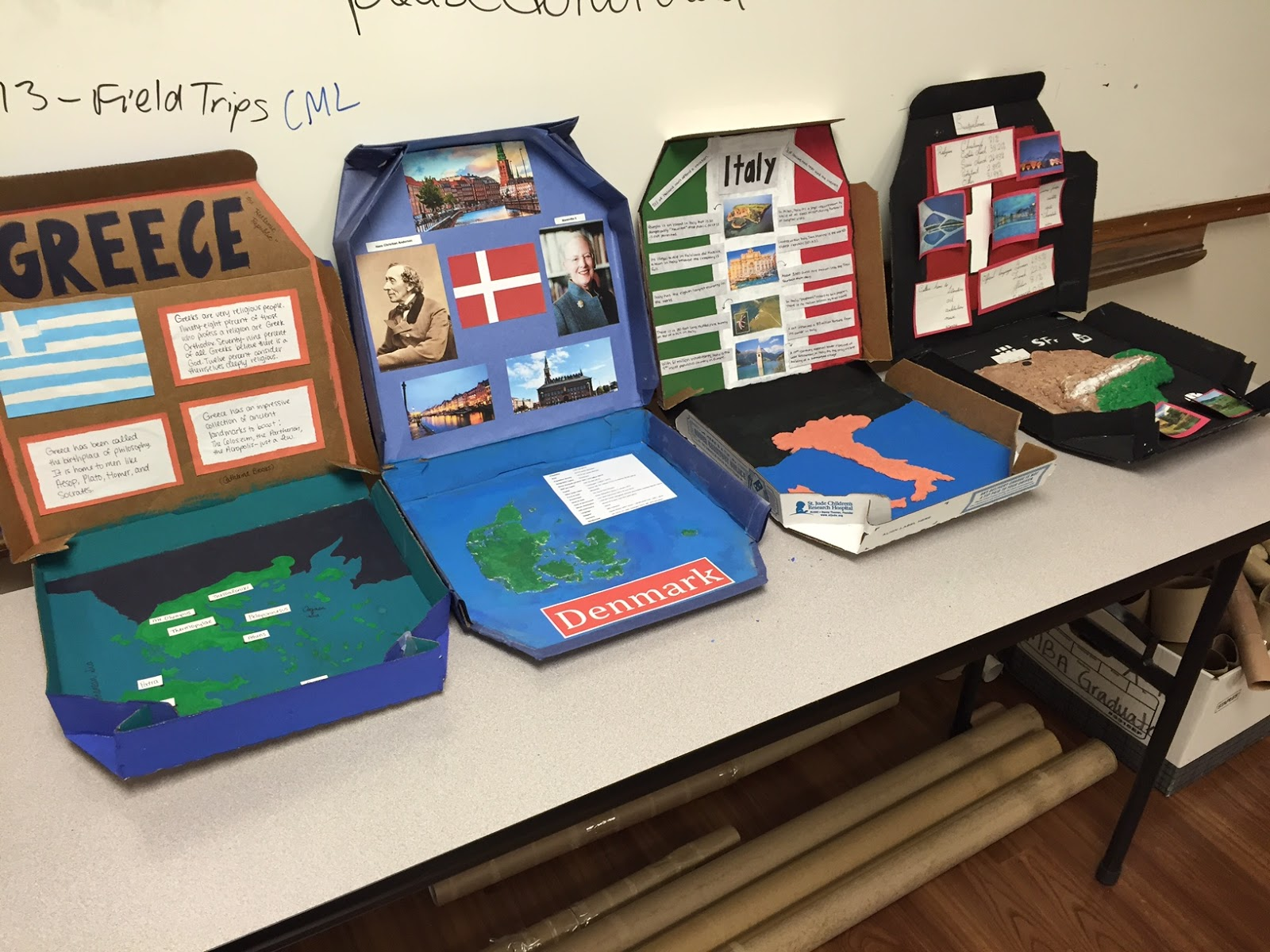 Mrs. Smith's Classes...: European Pizza Box Projects...