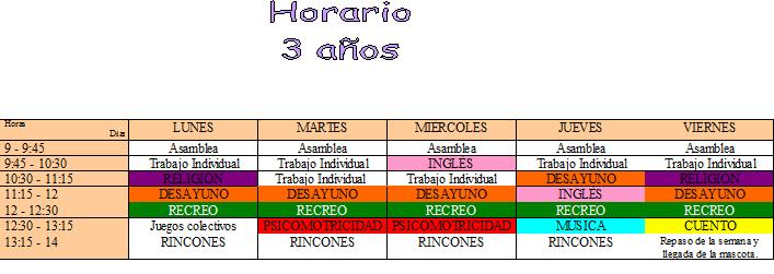 HORARIO 3 AÑOS