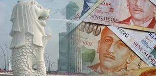 Negara Kepulauan di ASIA Tenggara: Singapura