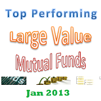 Top Performing Large Value Mutual Funds January 2013