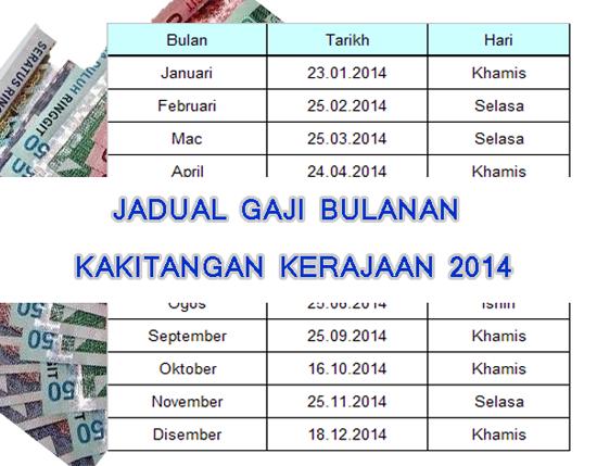 Jadual pembayaran gaji bulanan kakitangan awam 2014