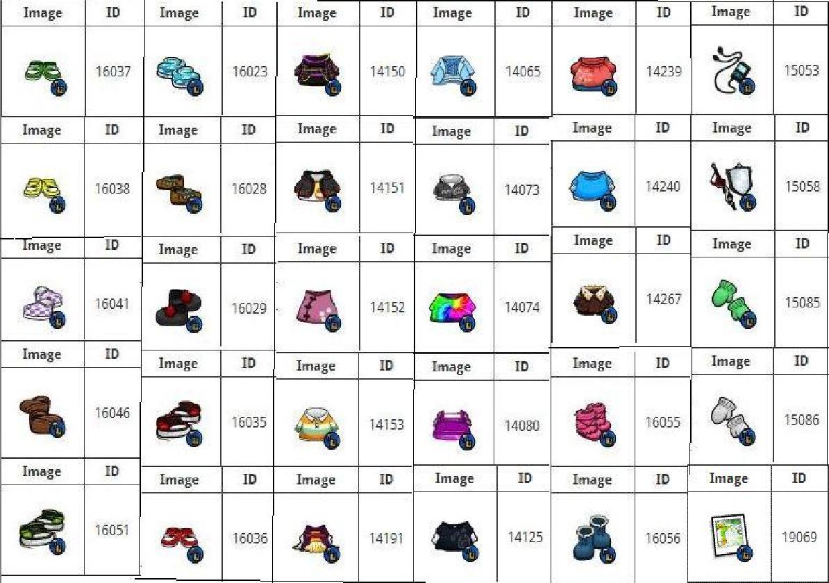 Maintenant voici des codes pour débloquer des objets pour votre ...
