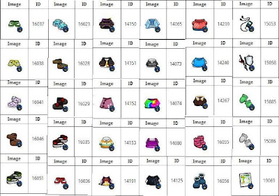 Maintenant voici des codes pour débloquer des objets pour votre