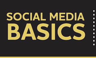 Social Media Basics Chart