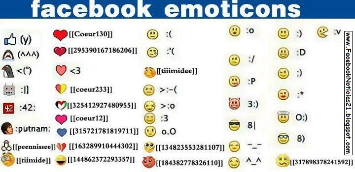 descargar emoticones para facebook gratis