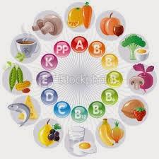 vitamin consumtions