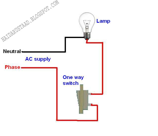 How to control one lamp (bulb) by one-way switch English video ...