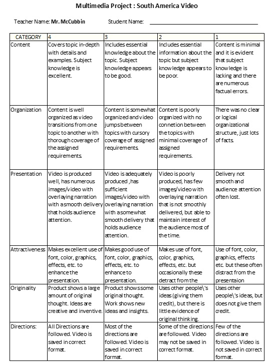 sat essay rubric printable The new sat essay is optional in 50 minutes, you'll be required to read a text and write a logical, well-constructed analysis of the author's argumen.