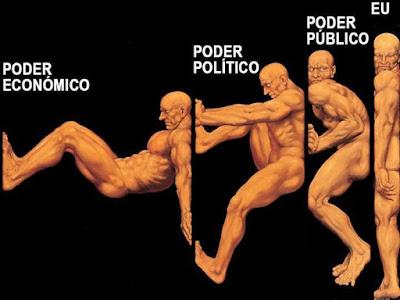 O individuo perante o sistema social e politico