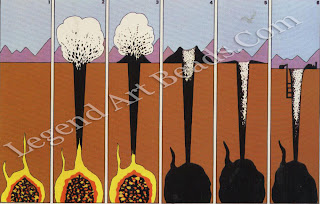 1. The pressure of the molten magma begins to crack the surrounding rock at least 120 miles beneath the surface of the earth. 2. The crack reaches the surface and the magma is forced explosively toward the surface. 3. The violence of the eruption causes a cone to form on the surface of the earth. 4. The eruption is complete and the cone cools. 5. The cone begins to weather and gradually becomes almost undetectable on the surface. 6. The pipe is mined.