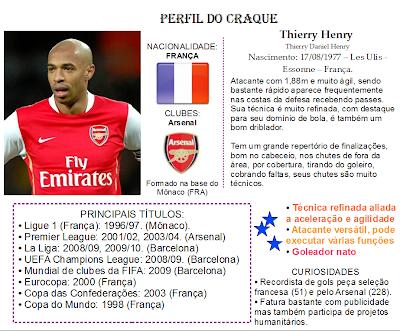 Thierry Henry jogador craque Arsenal França estrela mundial