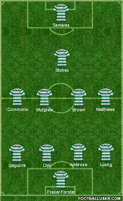 Celtic champions league 01-10-2013