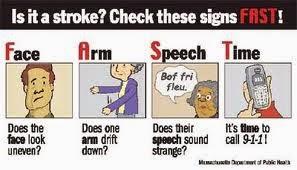 Tanda tanda stroke