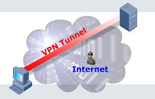VPN Service vous protège contre les pirates