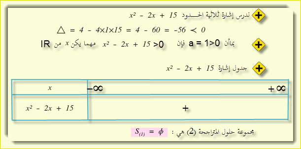 المعادلات والمتراجحات من الدرجة الثانية s2.png