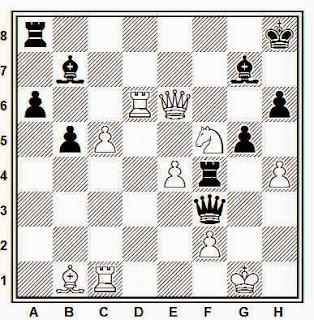 Posición de la partida de ajedrez Rosin - Jürgens (Hamburgo, 1980)