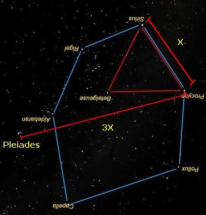 Pleiades, hexagono de inverno, pollux, capella, aldebaran, sirius