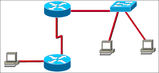 Refer to the exhibit. How many subnets are required to support the network that is shown?