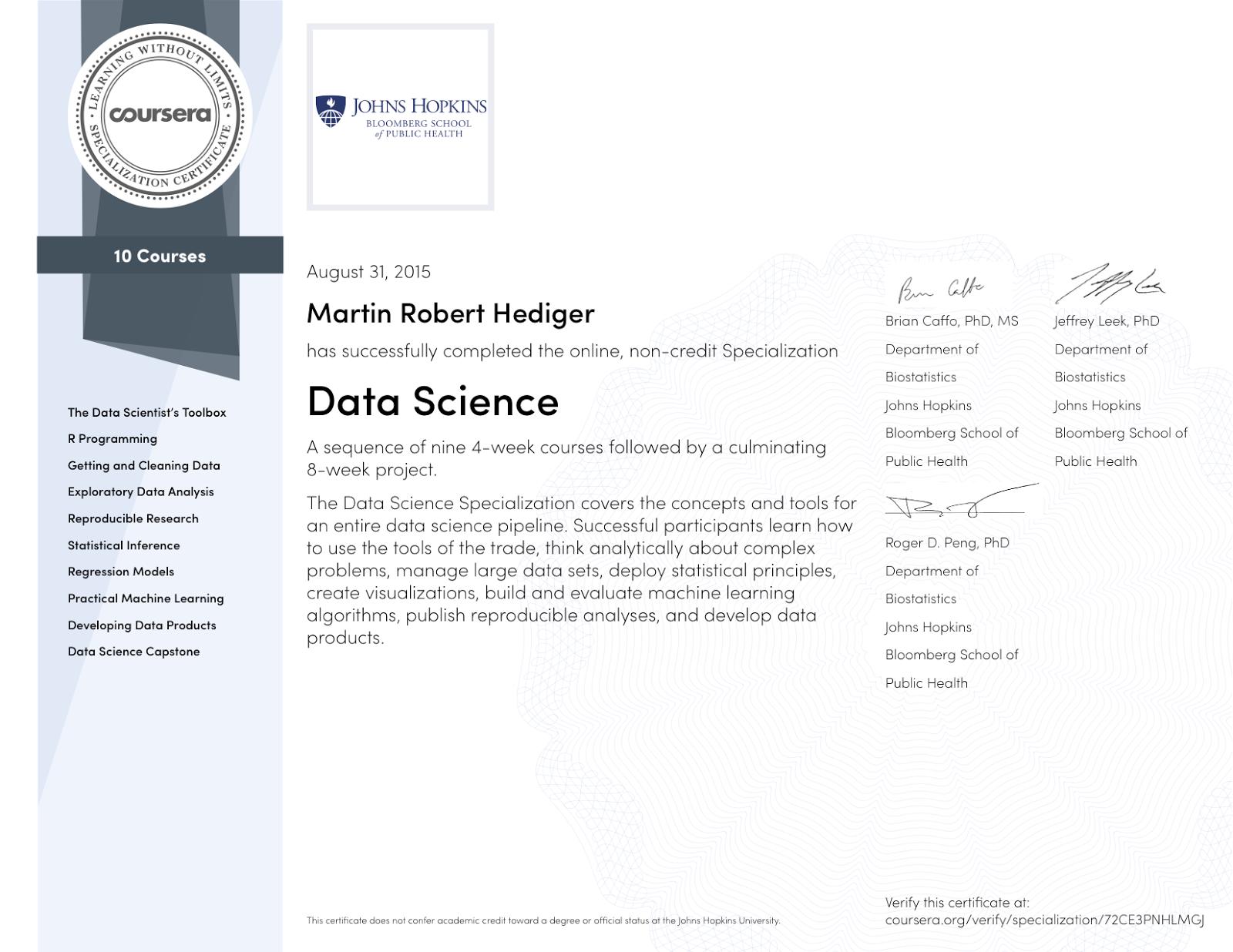 Qmviews Coursera Certificate