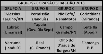 GRUPOS DA COPA SÃO SEBASTIÃO 2013