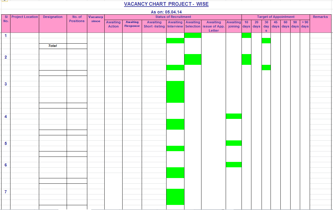 mis report format Click here to download monthly hr mis – format search sample formats: mis report for hr format dh &fwd monthly report format format of hr mis.