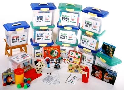 Brain Boxes
