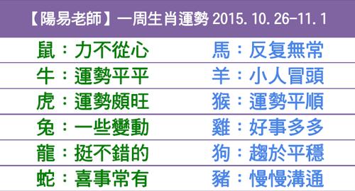 【陽易老師】一周生肖運勢2015.10.26-11.1