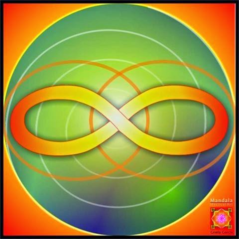 Mandala de Abundancia y Prosperidad