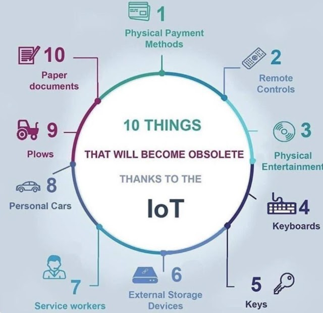 10 things will became obsolete because of IoT