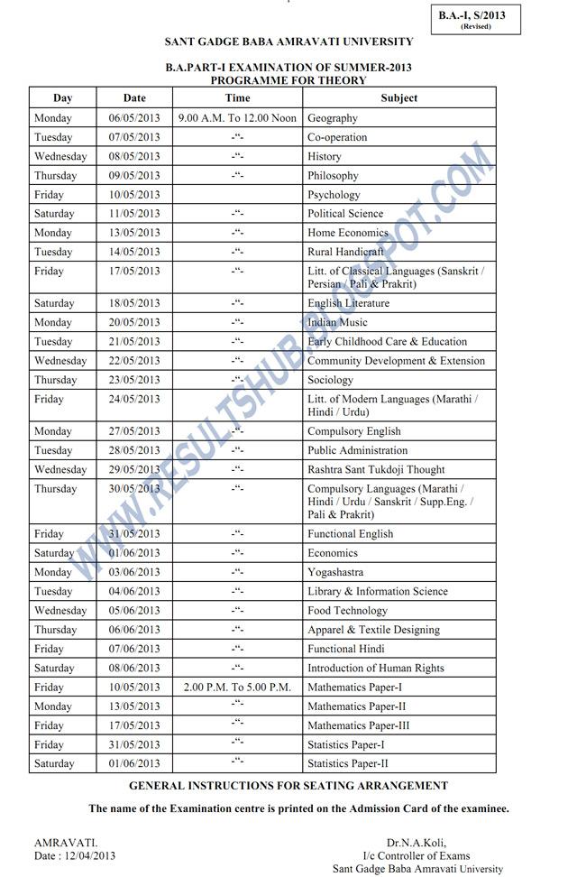 BA Part 1 New Revised Timetable SGBAU Amravati University 2013