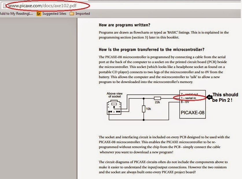 My random life 2014 while on the subject of picaxe documentation i am dissapointed that having pointed out to picaxe that they have an error in their public facing axe102 sciox Images