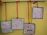 """hanging mobile book report 2017/5/16 introduction: make a book mobile transform old books into a whimsical moving sculpture materials three books 20' of 1/16"""" cable a 36"""" steel rod, 5/16"""" in diameter (steel welding rods can be found at the hardware store, and usually they will be happy to cut it."""