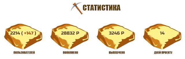 gold-miner.su