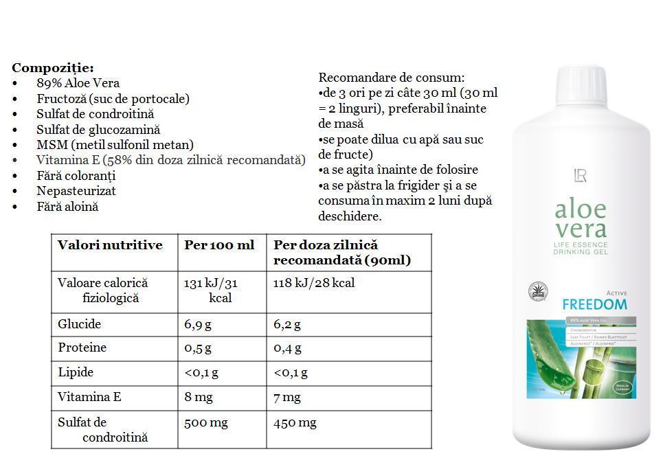aminoacizi efecte