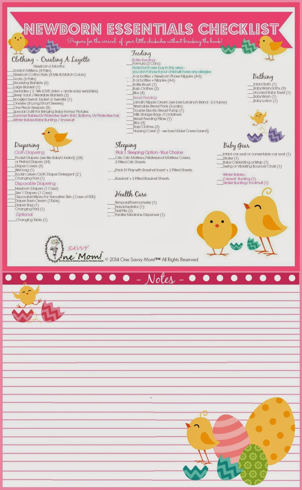 "graphic regarding Newborn Baby Checklist Printable called Just one Savvy Mother â""¢ NYC Place Mother Site: Little one Fundamental principles"