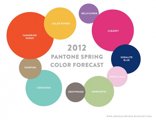 What will your wedding colors be in 2012 Pantone introduces their 2012