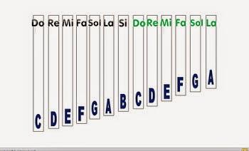 Teclado placas Orff
