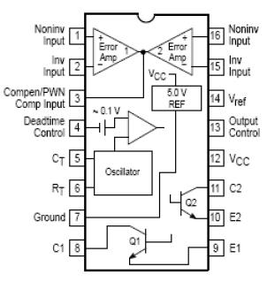 Oscilador inverter TV LCD