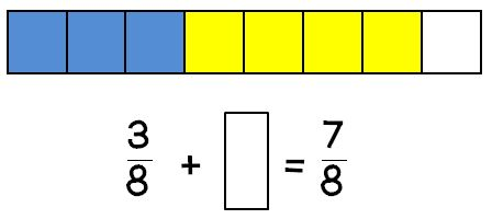 Math Coach's Corner: Composing and Decomposing Fractions