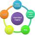 Identidad digital y Educación
